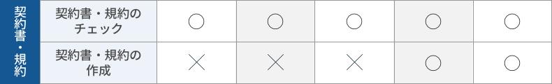 プラン比較表2