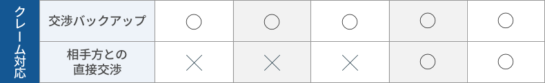 プラン比較表3