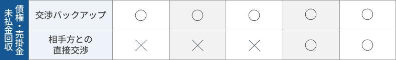プラン比較表4