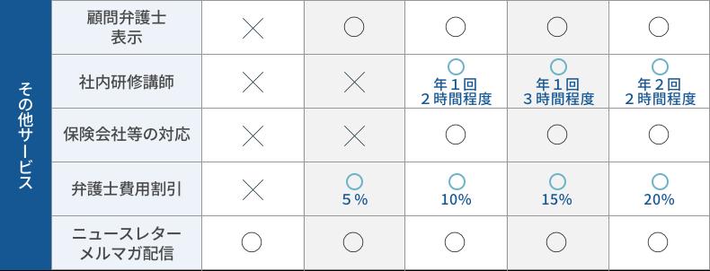 プラン比較表6